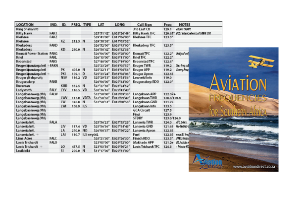 Aviation Frequencies Guide